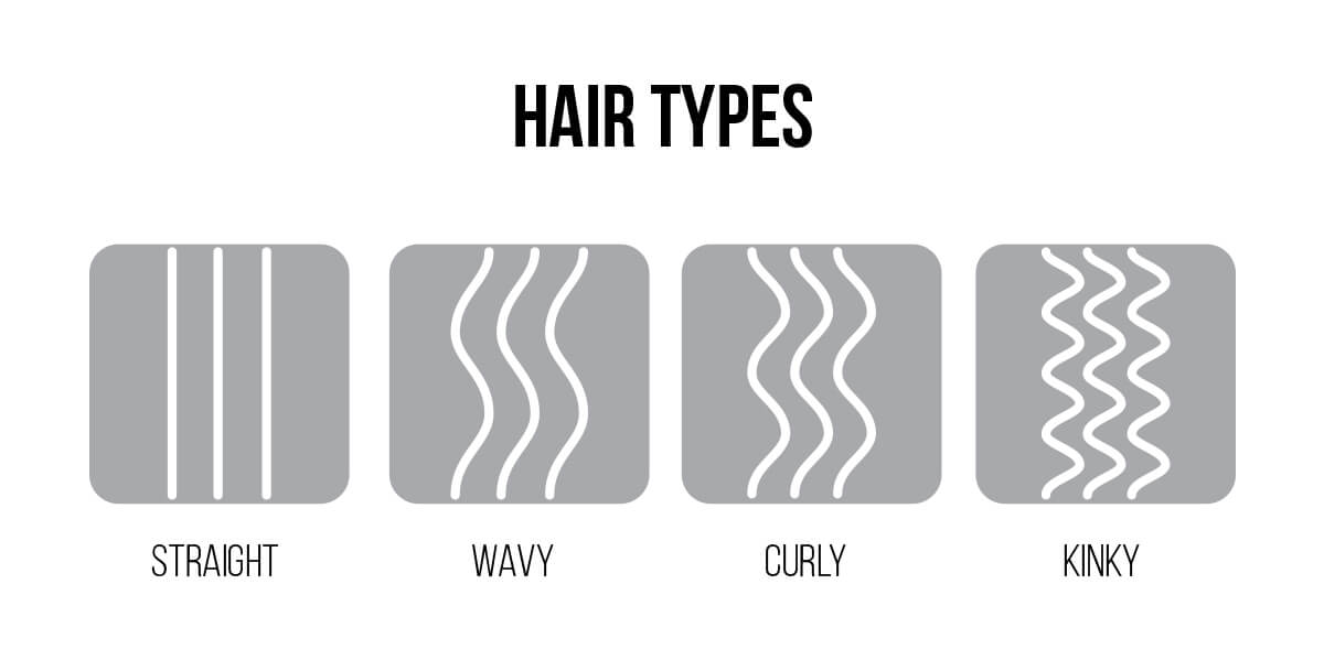 Infographic on different hair types